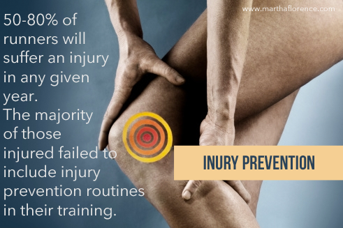Injury-prevention
